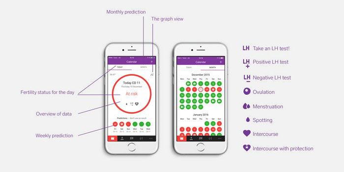 natural-cycles-app-novate5